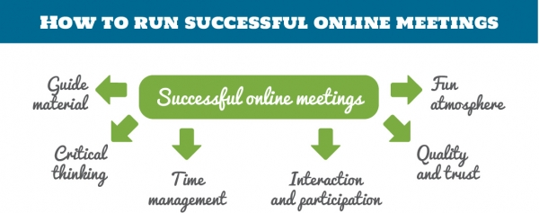 How to Run Successful Online Meetings